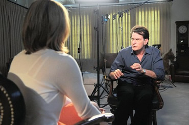 Charlie Sheen on 20/20 ratings
