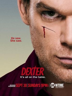 Dexter ratings