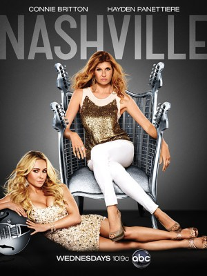 Nashville ABC ratings