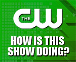 CW TV show ratings