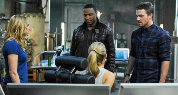 Arrow TV show ratings