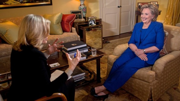 Hilary Clinton ABC News