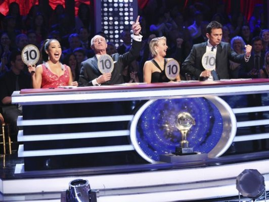 Dancing with the Stars finale ratings