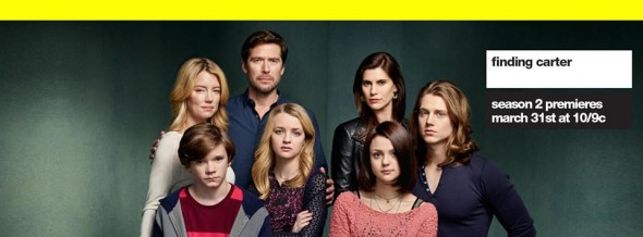 Finding Carter TV show on MTV: season ratings (cancel or renew?)
