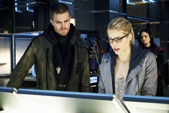Arrow TV show on CW: ratings