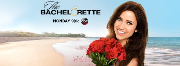 The Bachelorette TV show on ABC: ratings (cancel or renew?)