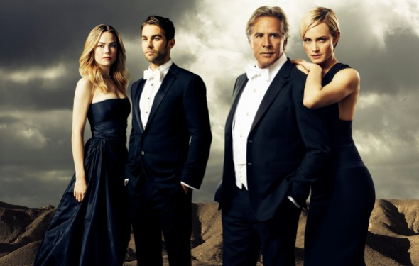 Blood and Oil TV show on ABC: canceled or renewed?