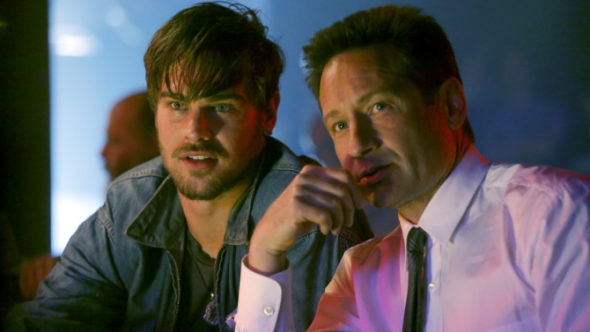 Aquarius TV show on NBC: canceled, no season three