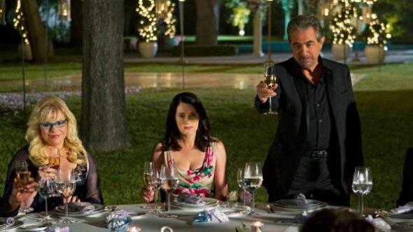 Criminal Minds TV show on CBS: season 13 renewal (canceled or renewed?)