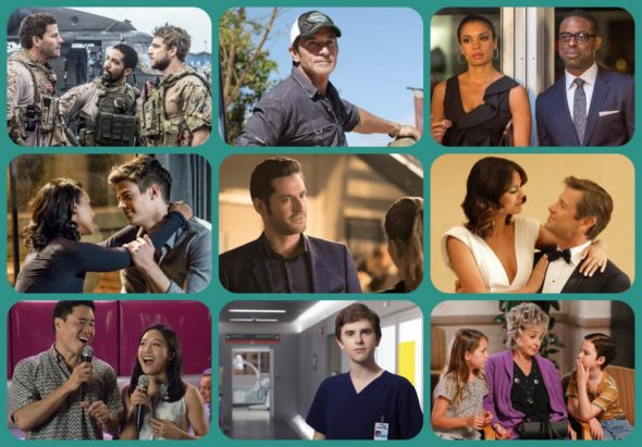 Viewer Votes Ranking for the 2017-18 TV Shows - canceled TV shows