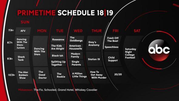 ABC Fall 2018 schedule