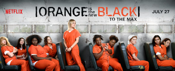 Orange Is the New Black TV show on Netflix: season 6 viewer votes episode ratings (cancel or renew season 7?)