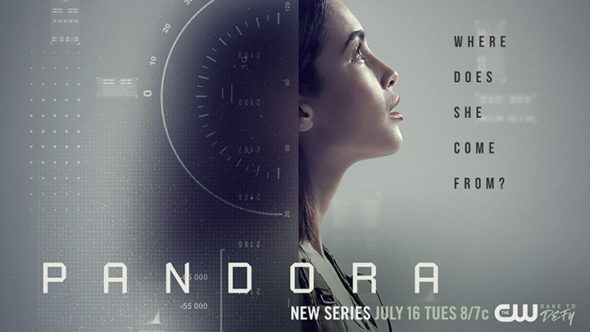 Pandora TV Show on CW: Ratings (Cancel or Season 2