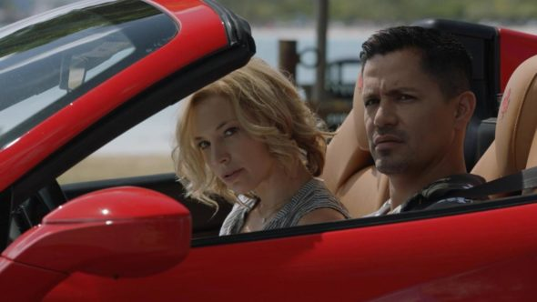 Magnum PI TV show on CBS: season 2 viewer votes (cancel or renew?)
